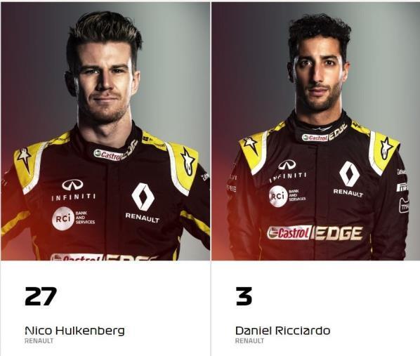 Nico Hulkenberg-Daniel Ricciardo