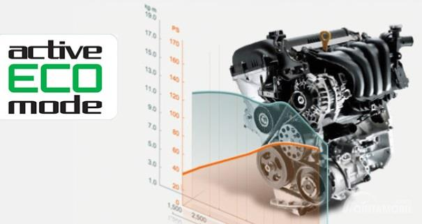 Operasi Mesin Hyundai Grand Avega 2011 mampu mencapai torsi puncak sebesar 130 Nm