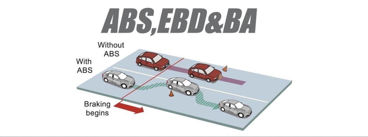 Gambar menunjukkan Fitur ABS+EBD+BA pada New Honda Civic 1.5 L Turbo VTEC Facelift 2019