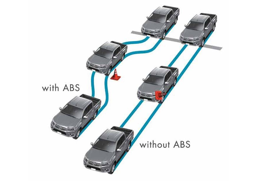 Tampak Rem ABS di Toyota Hilux Single Cabin Diesel 4x4 2019