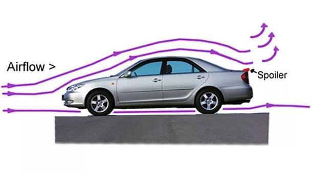 Fungsi Spoiler Mobil ditekankan supaya mobil tidak melayang jika melaju di kecepatan tinggi