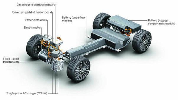 Konsep mobil hybrid