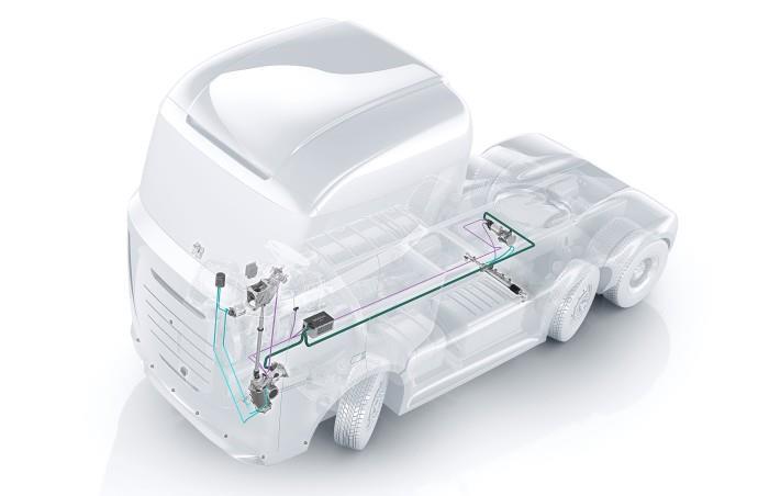ilustrasi gambar sistem Mercedes Powershift 3
