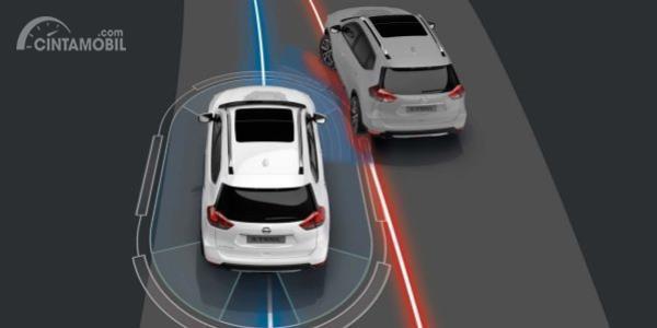 Teknologi lane departute warning Nissan X-Trail 2019