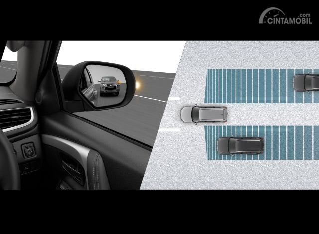 Gambar menunjukkan Blind Sport Warning New Mitsubishi Pajero Sport 2019