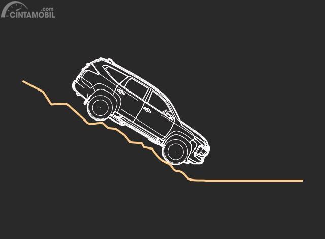 Gambar menunjukkan Hill Descent Control New Mitsubishi Pajero Sport 2019