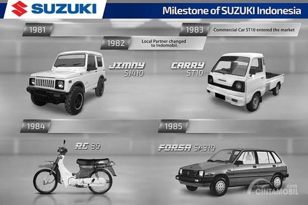 Suzuki Lovers Ini Daftar Harga Mobil Suzuki 2019 Dan Bekas