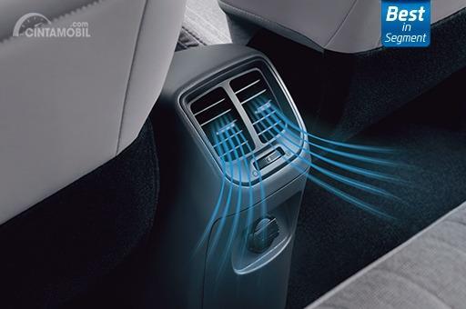Gambar menunjukkan Kisi AC pada mobil Hyundai Grand i10 NIOS 2019