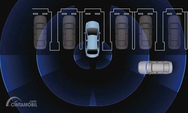 Fitur Toyota Corolla Altis GR Sport 2019 menggunakan RCTA yang menjadi satu rangkaian teknologi dari Toyota Safety Sense