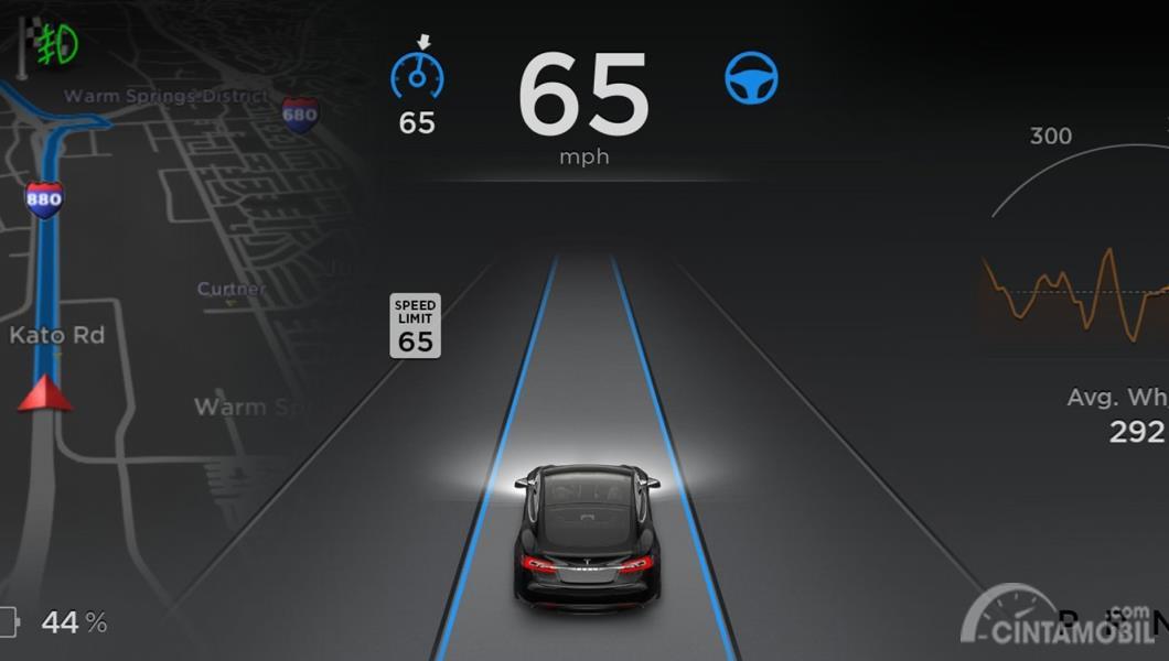 Gambar menunjukkan fitur otonom pada mobil Tesla Model X 2019