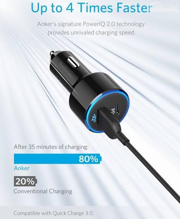 Anker PowerDrive II PD adalah salah satu USB Charger mobil terbaik yang ada di pasaran