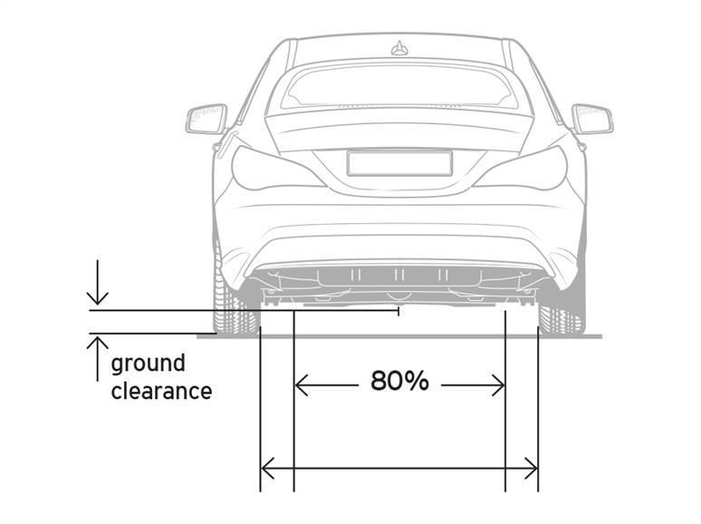 Jarak dari tanah ke bagian bawah mobil