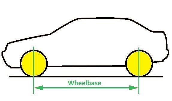 Jarak sumbu roda adalah wheelbase