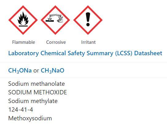 Gambar Simbol berbahaya Sodium Methylate