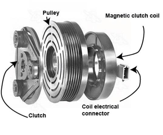 Magnetic Clutch AC Mobil punya fungsi untuk mengatur waktu kompresor bekerja