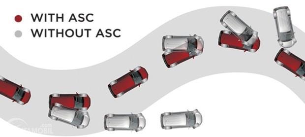 Fitur Keselamatan Mitsubishi Xpander Sport sudah ditunjang dengan Active Stability Control (ASC) sehingga mampu menjaga kestabilan di medan licin