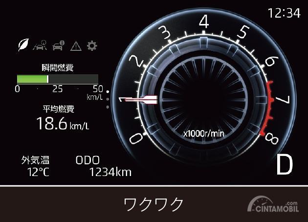 Gambar menunjukkan spidometer dan MID Daihatsu Rocky 2019