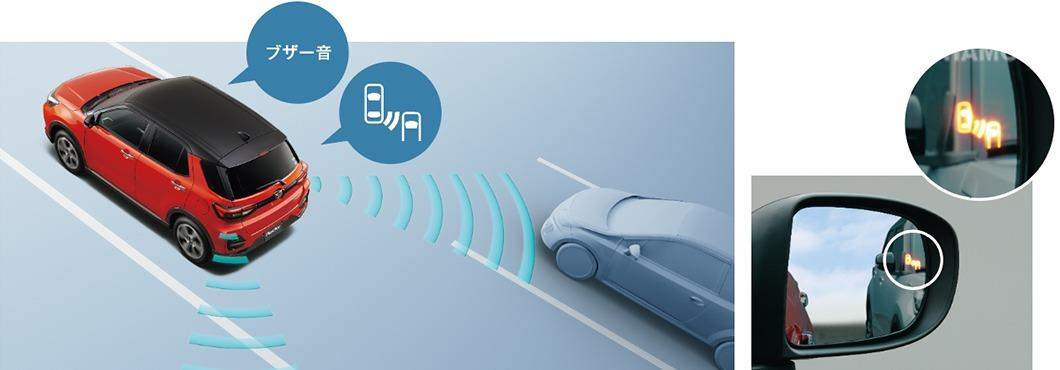 Gambar menunjukakn Blind Spot Monitoring System Daihatsu Rocky 2019