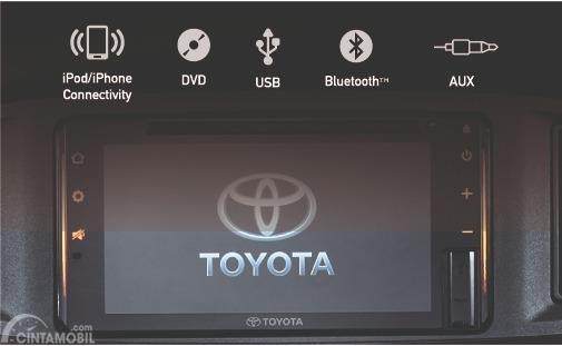 head unit Toyota Calya 2019 berwarna hitam