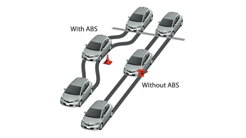 Ilustrasi sistem pengereman mobil ABS bekerja