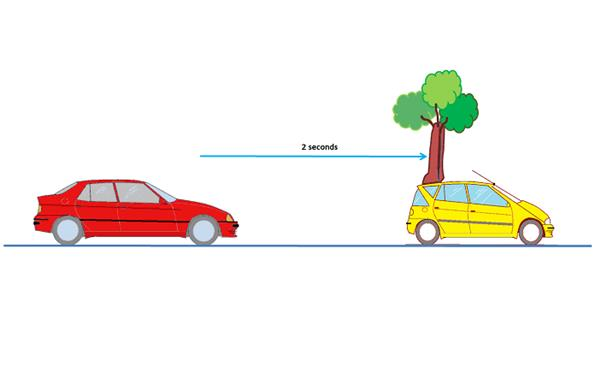 waktu jaga jarak aman di jalan