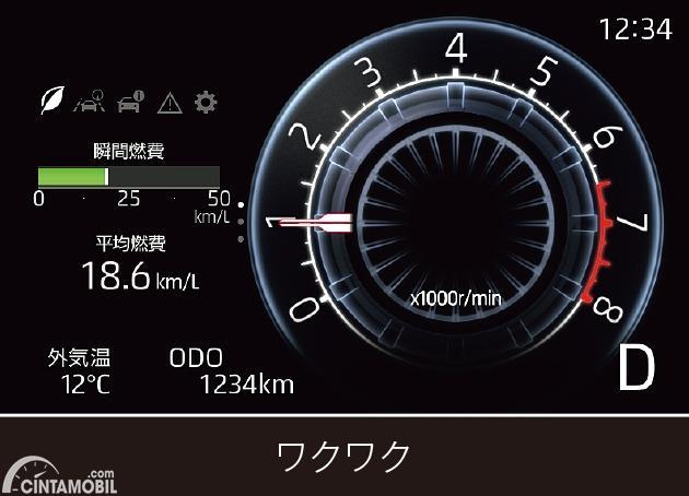 Gambar menunjukkan tampilan spidometer Daihatsu Rocky