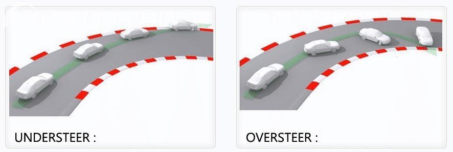 Gejala understeer dan oversteer pada mobil