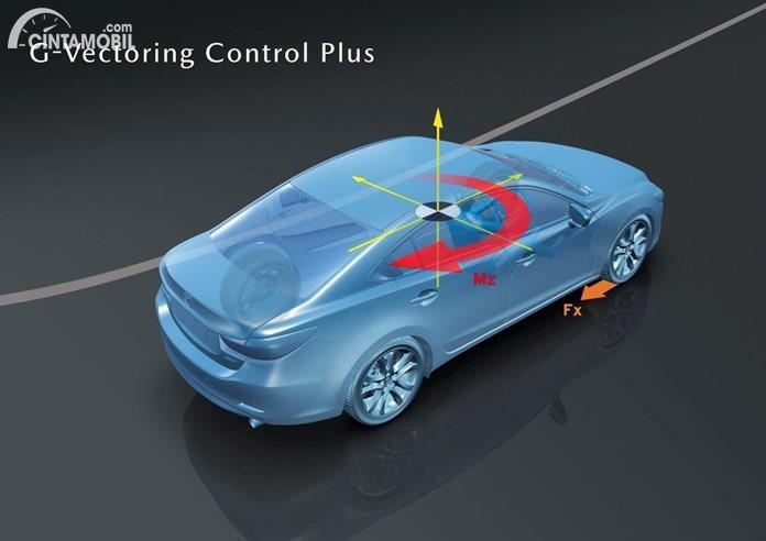 Foto sistem GVC Plus di mobil Mazda