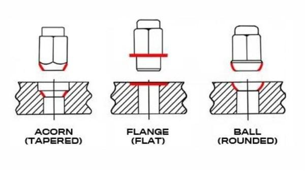 Foto jenis baut roda