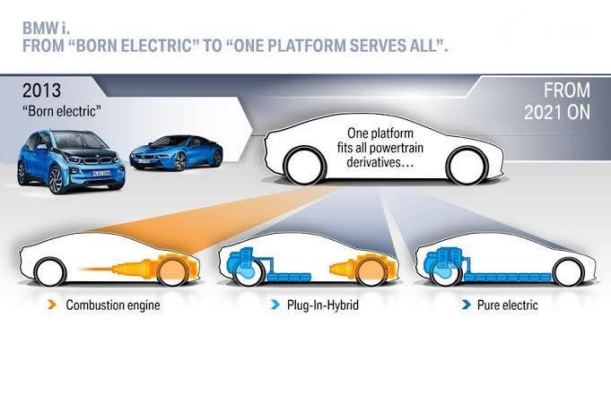 Platform CLAR yang akan digunakan mobil BMW generasi selanjutnya