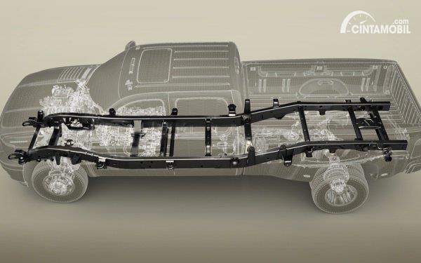 ilustrasi rangkaian tipe bodi truk pikap