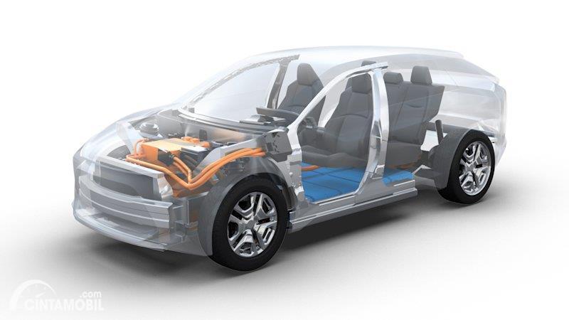 Mobil Crossover Adalah SUV yang Lebih Mungil, Benarkah Demikian?
