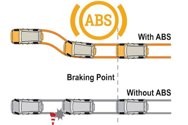 ilustrasi fitur keselamatan ABS berwarna hitam