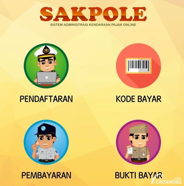 menu di aplikasi SAKPOLE