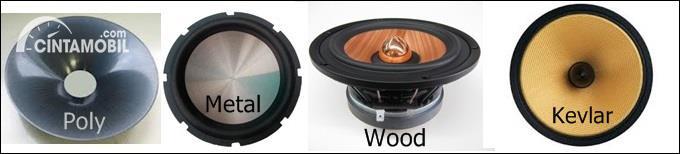 beberapa jenis material speaker berwarna hitam dan cokelat