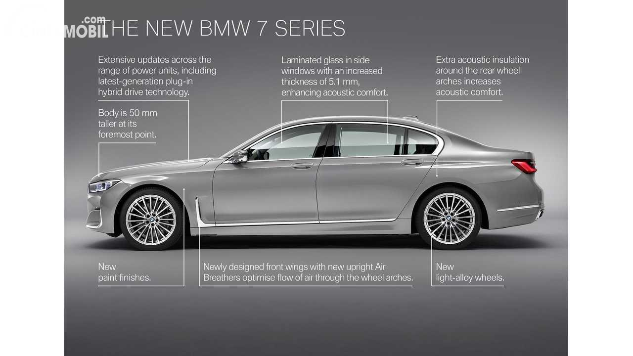Fitur The new BMW 7 Series