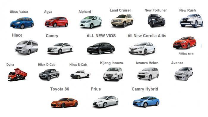 Harga Mobil Toyota Baru Promosi 2021