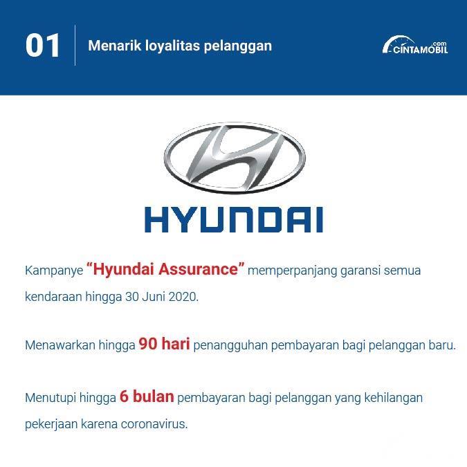 Gambar menunjukkan infografik AP Indo bagian Hyundai
