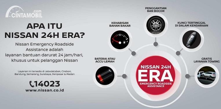 Nissan Care Siap Layani Pelanggan Selama Pandemi Covid-19