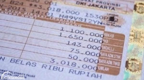 tarif PKB dan SWDKLLJ