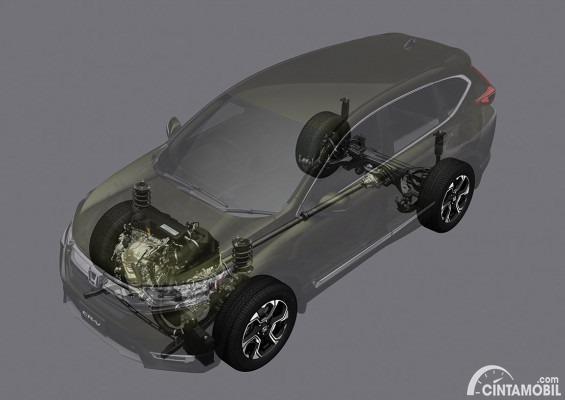 Gambar AWD System Honda CR-V Facelift