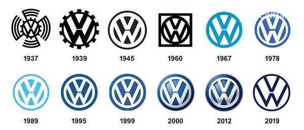 Sejarah Logo Mobil VW