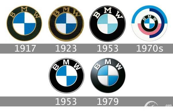 Sejarah Logo Mobil BMW