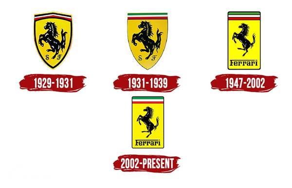 Sejarah Logo Mobil Ferrari