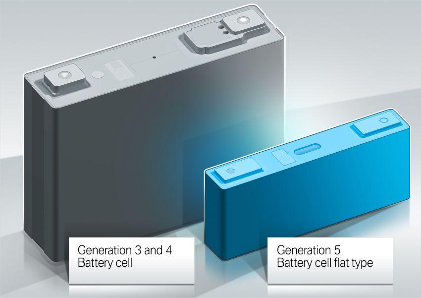 Gambar menunjukan Baterai mobil listrik