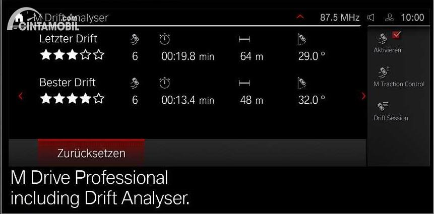Fitur drift analyser di BMW M Drive Proffesional