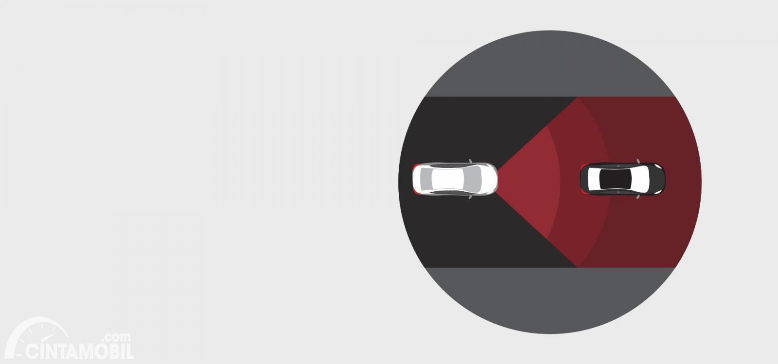 Gambar menunjukkan fitur PCS dari mobil Toyota Corolla Altis