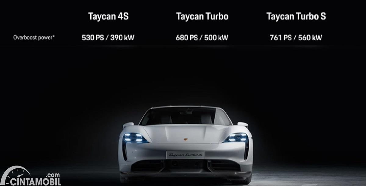 Gambar menunjukan Porsche Taycan