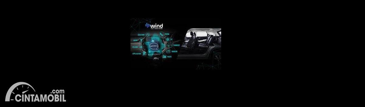 Gambar menunjukkan beberapa fitur yang tersedia di mobil Wuling Almaz