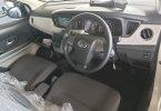 Promo Daihatsu Sigra murah 2021 Jabodetabek 3